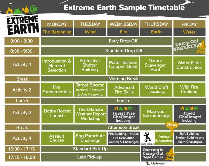 Extreme Earth Timetable